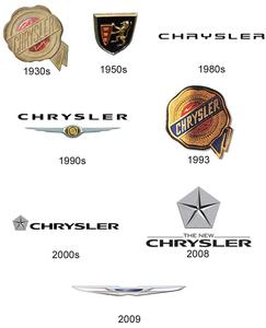 Chrysler logos