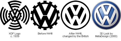 Cubiertas del coche vintage vw