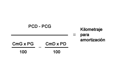 formula_rentabilidad_diesel
