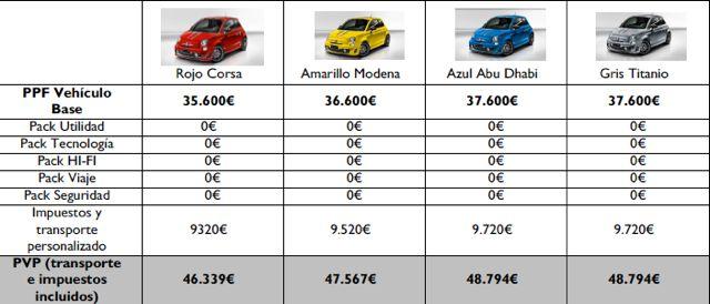 Precios Y Especificaciones Del Abarth 695 Ferrari