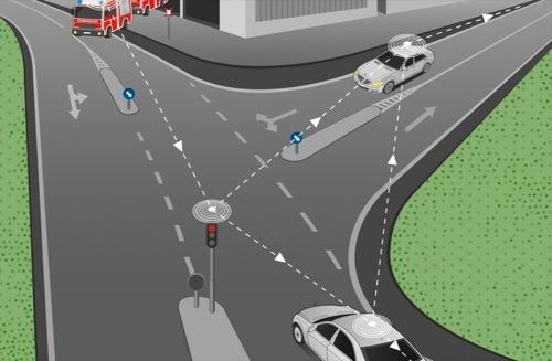 sistemas-de-seguridad-automoviles