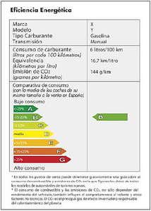 Etiqueta energética complementaria