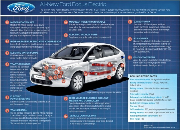 ford_focus_electrico_2011_0