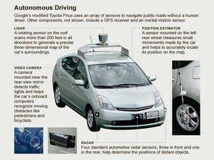Características Toyota Prius autónomo