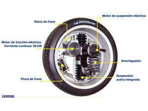 Active Wheel