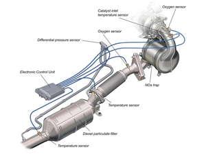 Típica distribución de los elementos de la línea de escape en un motor diesel
