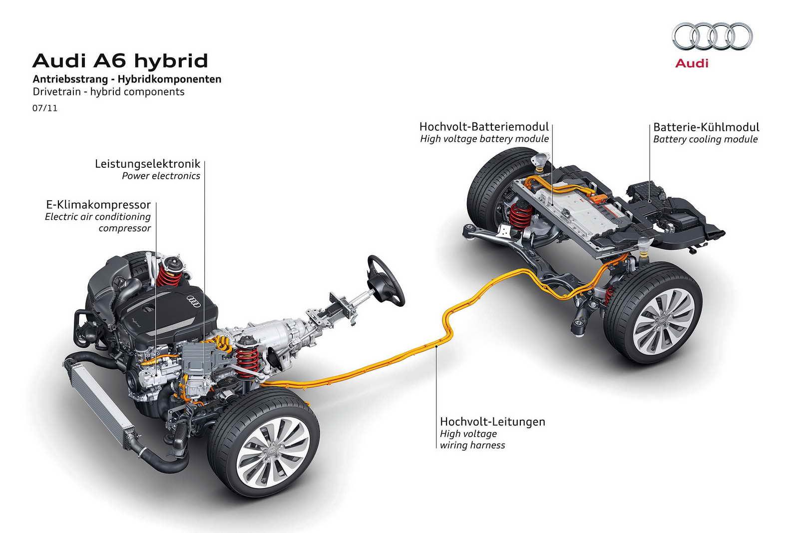 El Audi A6 dispone de un avanzado sistema híbrido de propulsión