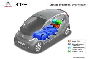 El vehículo empleado es el Citroën C-Zero