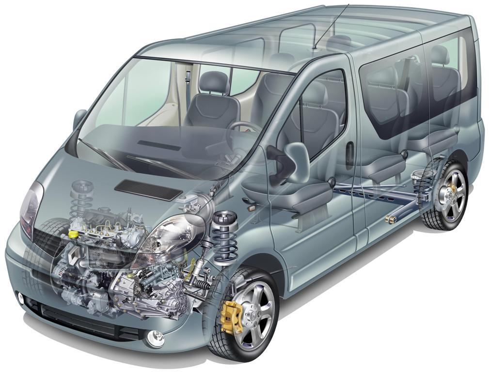 Renault Trafic El Currante Que Se Adapta A Ti