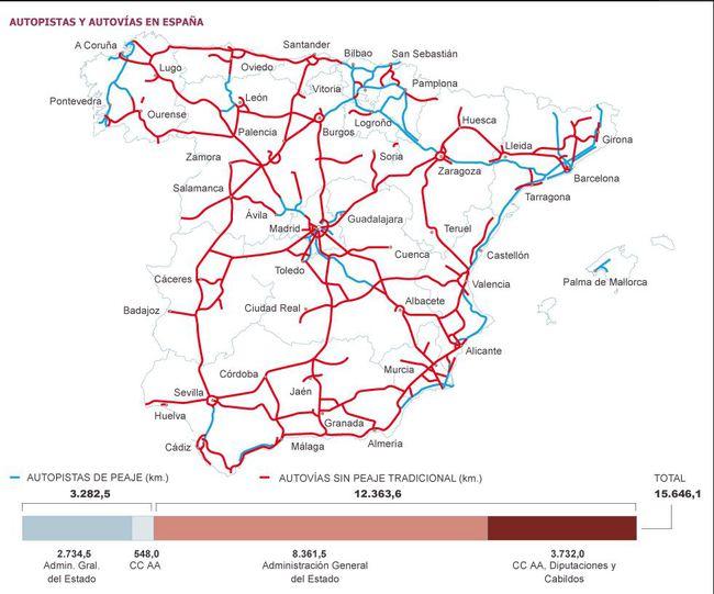 autovias autopistas España