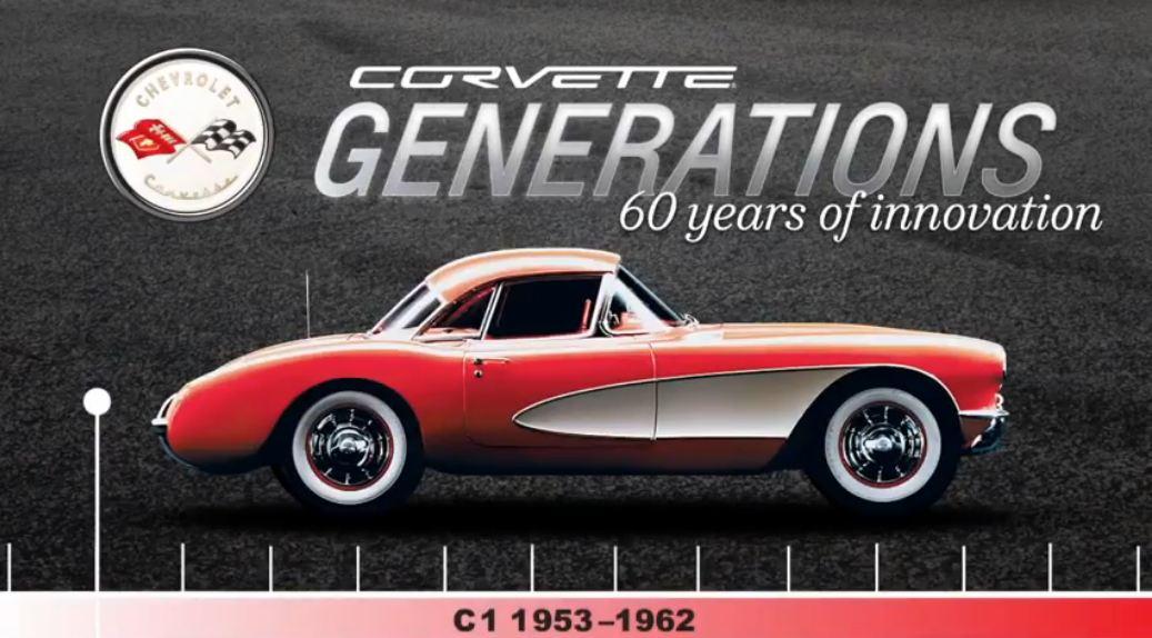 chevroelt corvette c1 homenaje