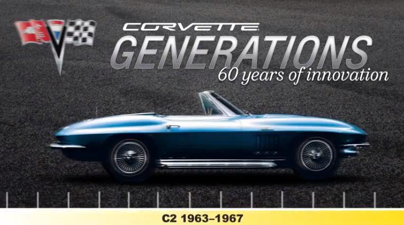 corvette c2 generations
