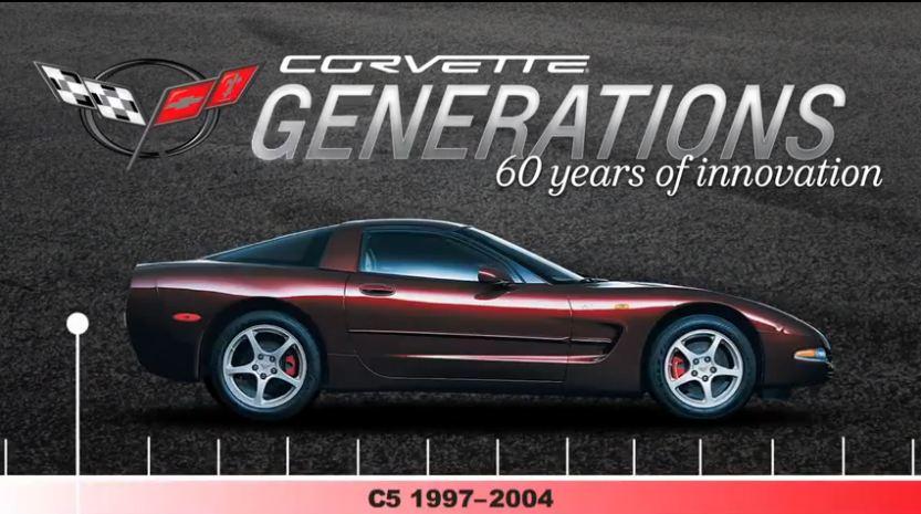 corvette c5 generations