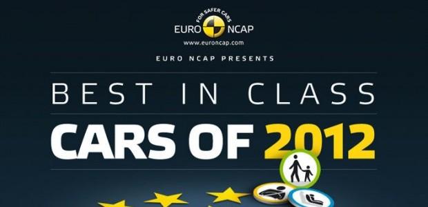 ncap_bestof2012_top