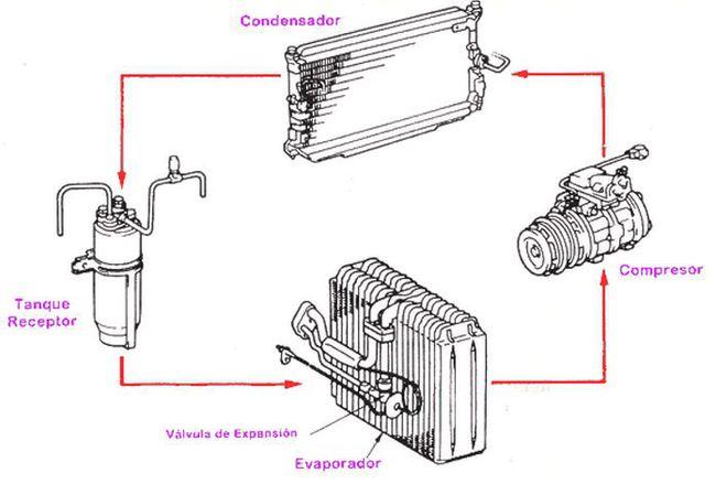 esquema basico aire acondicionado
