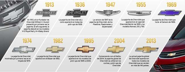 100 aniversario de la pajarita Chevrolet recorte