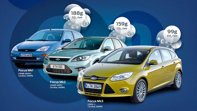Ford_Focus_EcoBoost_03