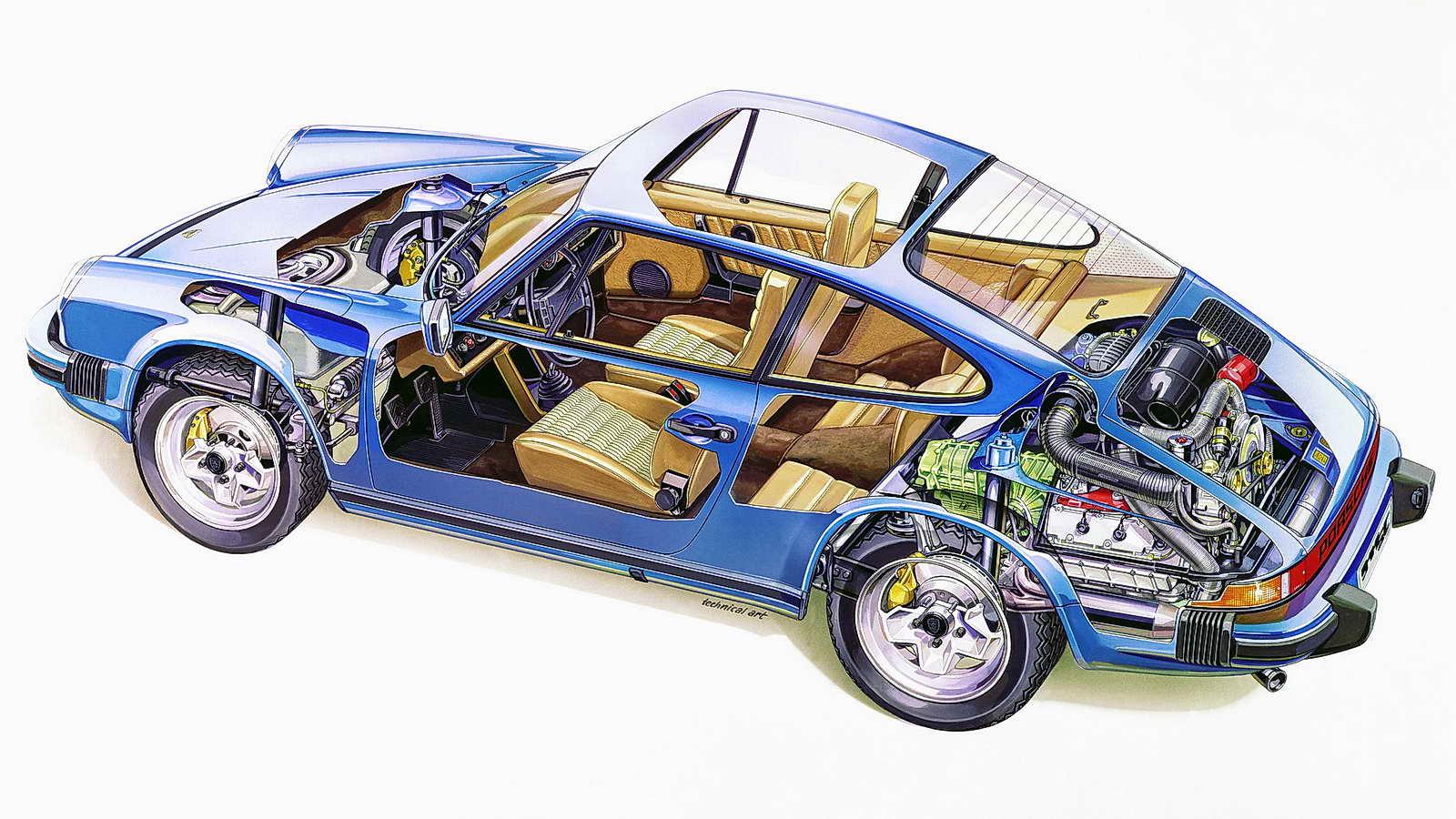 Historia Del Porsche 911 Segunda Generaci 243 N 1973 El