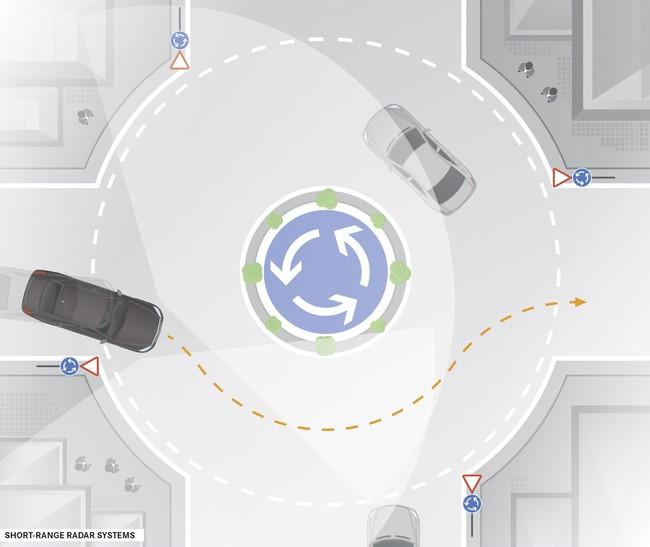 Mercedes Benz S500 Intelligent Drive tecnica 04