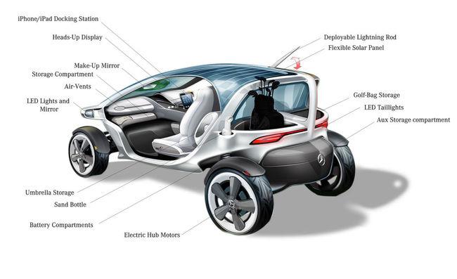 Mercedes Vision Golf Car 4 650x397 Vision Golf Car, el carro de golf futurista de Mercedes