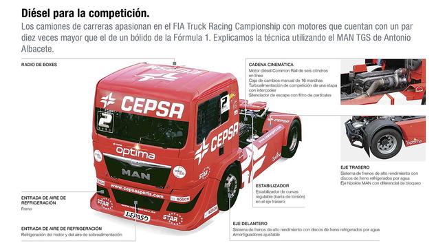 Camiones_de_carreras_10