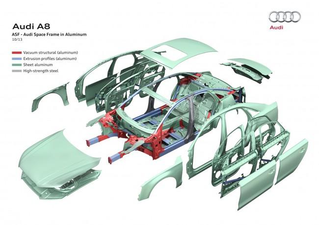 Audi-A8-construccion-ASF_02-960x676