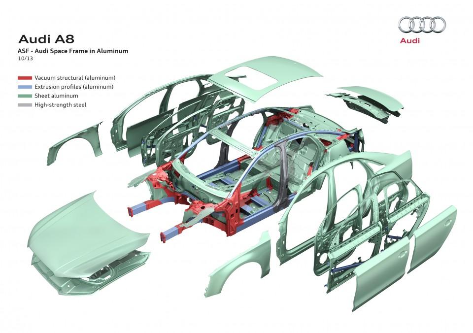 20 A 241 Os Del Audi Space Frame La Tecnolog 237 A De