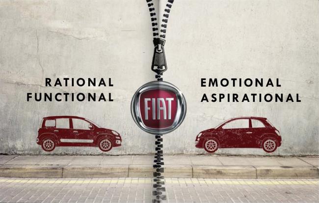 Fiat dos modelos