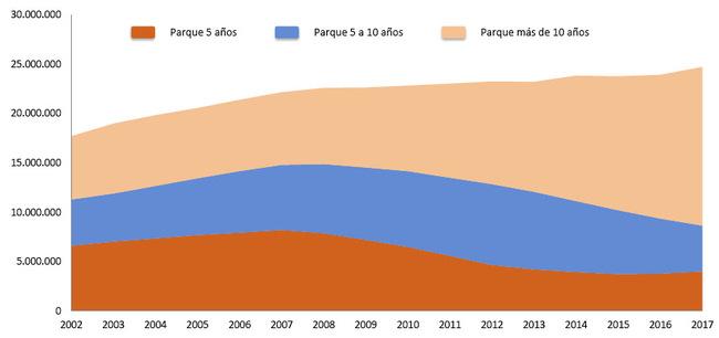 grafico 2 audatex 2014