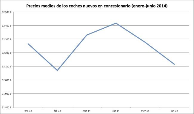 precios 2014-06 general