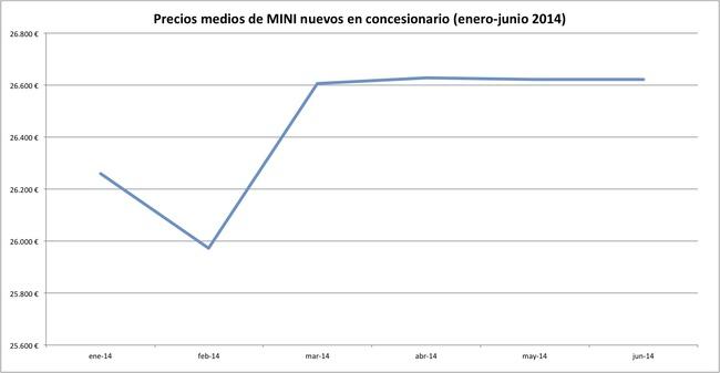 precios 2014-06 mini