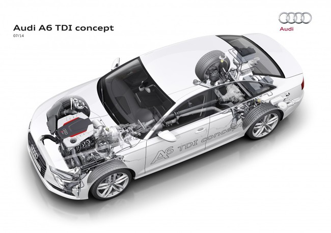 Audi-A6-TDI-concept_1-960x678