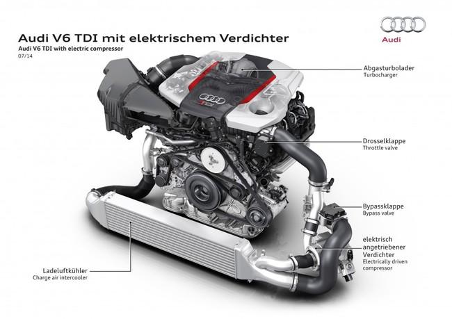 Audi-A6-TDI-concept_3-960x678