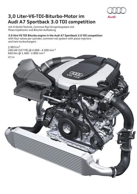 Audi A7 Sportback Competition 2014 motor