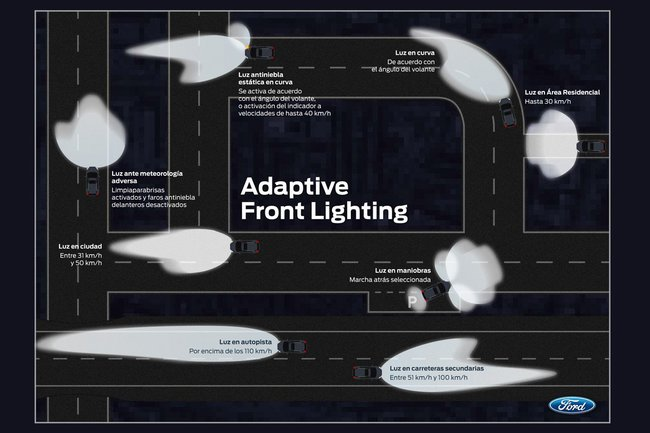 Ford Mondeo 2015 luces LED