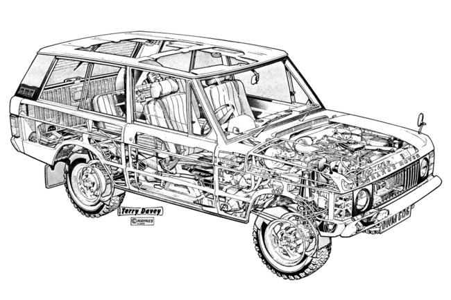Range Rover 1970 esquema