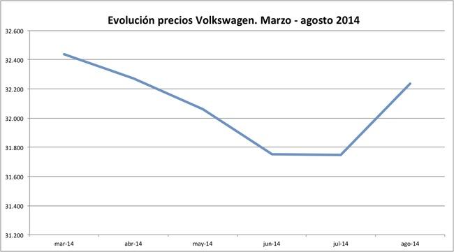precios Volkswagen 2014-08