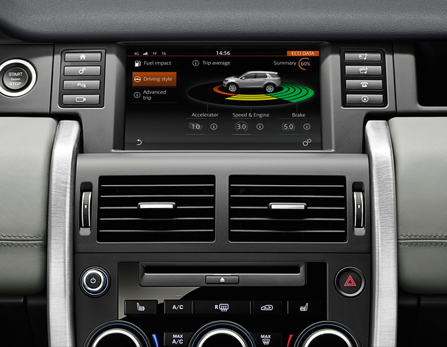 Land Rover Discovery Sport 2015 interior 05