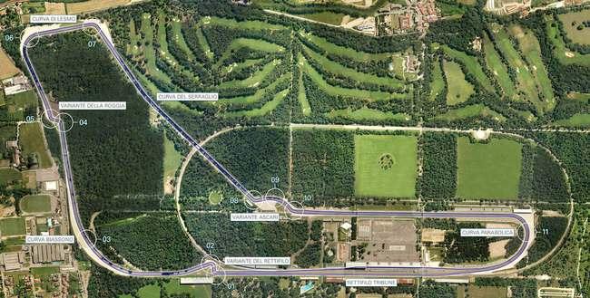 circuito de Monza 03