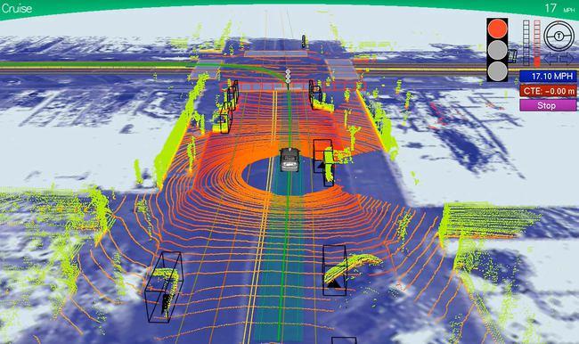 vision coche Google