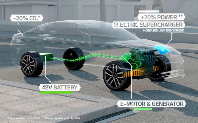 Kia Optima T-Hybrid Concept 2014 02