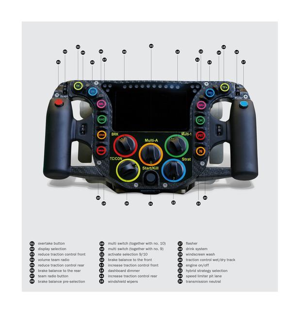 Volante Porsche Le Mans 2