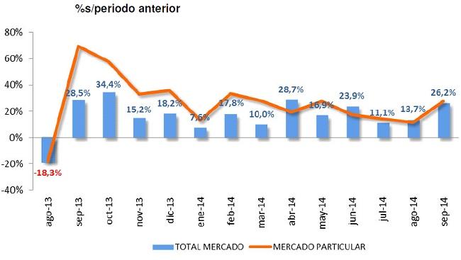 ventas coches septiembre 2014