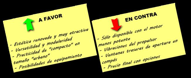 Valoración_smart_forfour