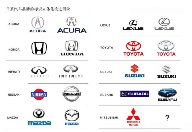 logos marcas japonesas