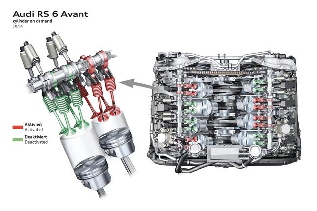 Audi RS 6 2015 tecnica 05