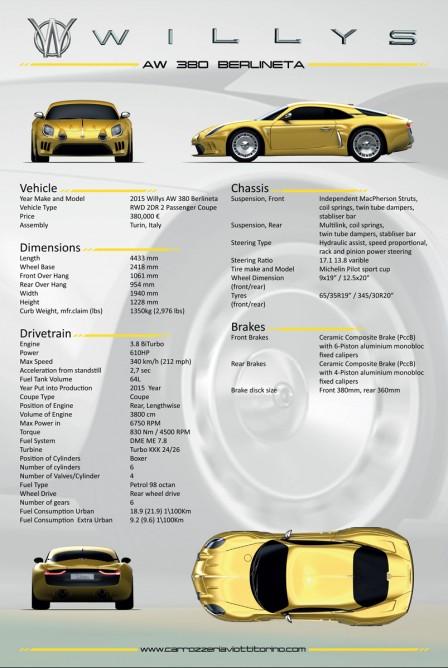 willys-interlagos-coachbuilt-special-18