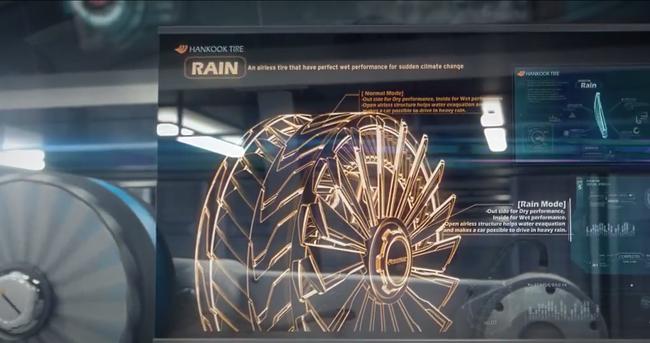 Neumáticos Hankook Concept
