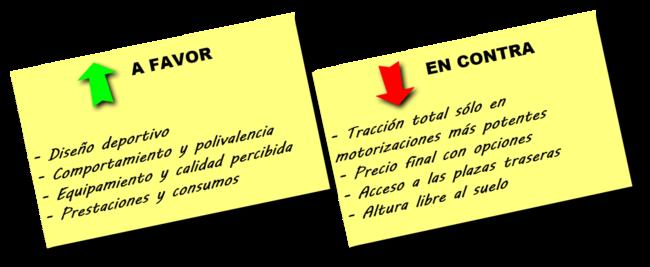 Valoración_Mercedes_Benz_GLA