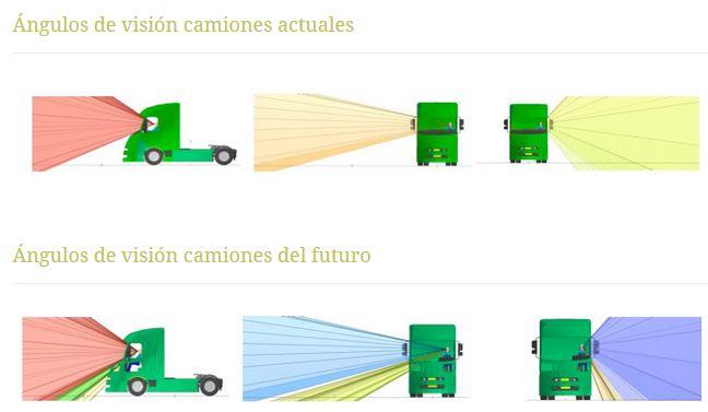 cabina camiones